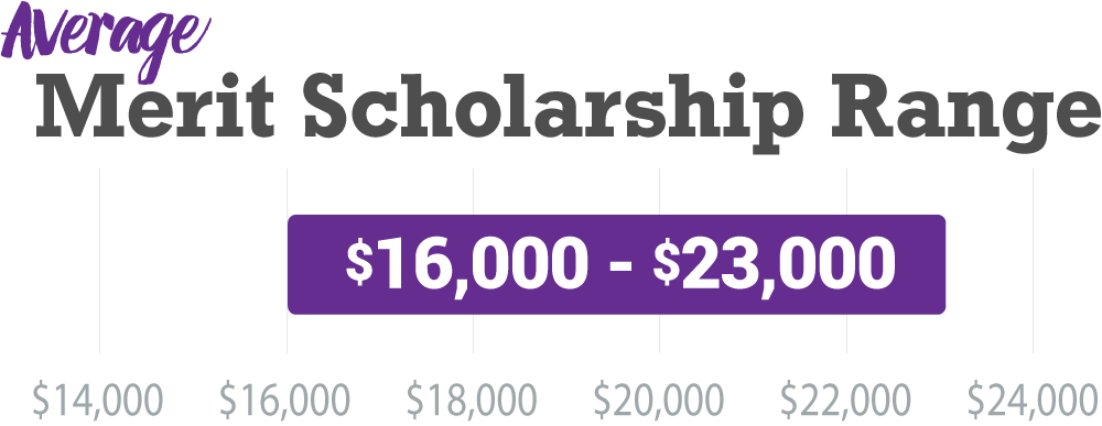 Average Merit Scholarship Range is $16,000 to $23,000